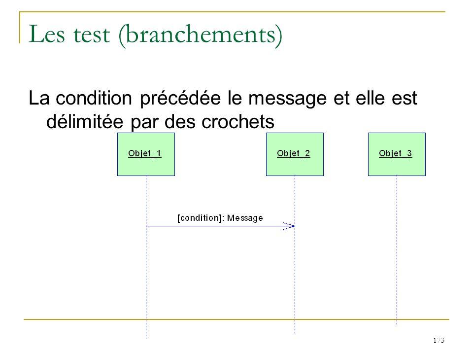 173 Les test (branchements) La condition précédée le message et elle est délimitée par des crochets