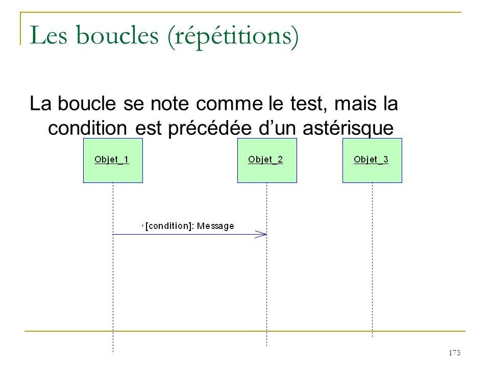 175 Les boucles (répétitions) La boucle se note comme le test, mais la condition est précédée dun astérisque