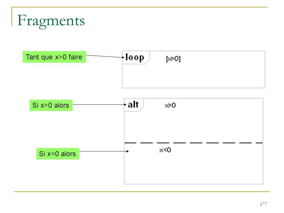 177 Fragments Tant que x>0 faire Si x>0 alors Si x<0 alors
