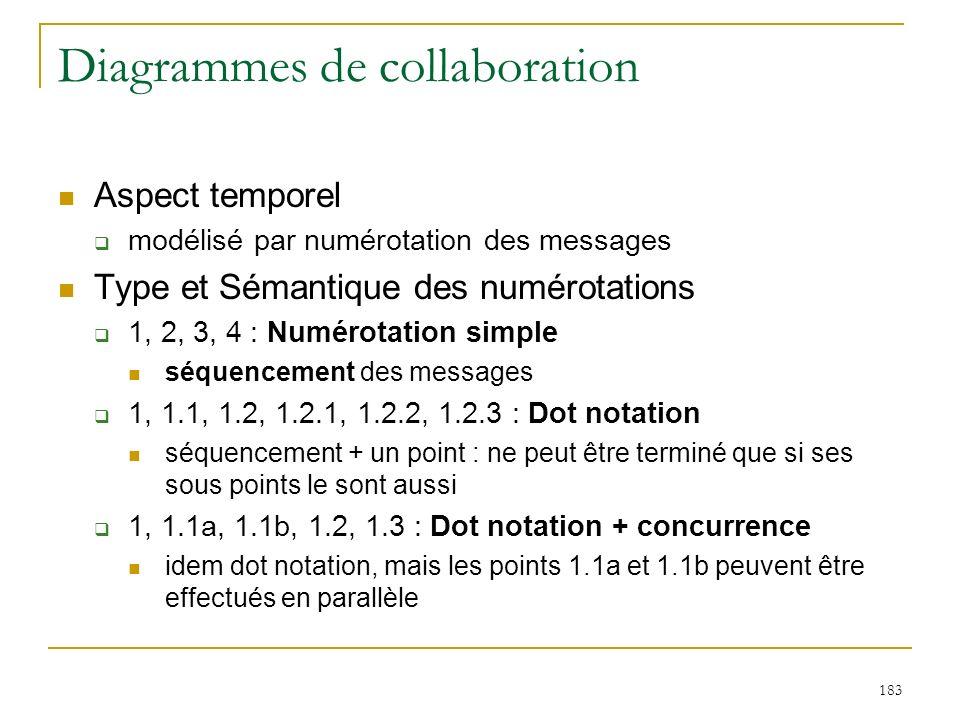 183 Diagrammes de collaboration Aspect temporel modélisé par numérotation des messages Type et Sémantique des numérotations 1, 2, 3, 4 : Numérotation
