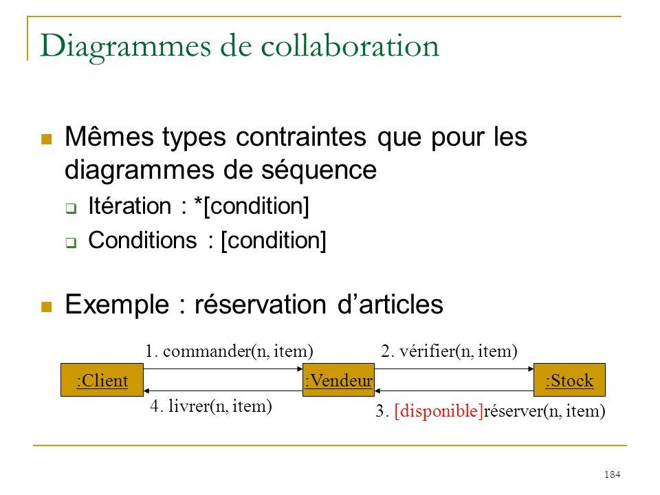 184 Diagrammes de collaboration Mêmes types contraintes que pour les diagrammes de séquence Itération : *[condition] Conditions : [condition] Exemple