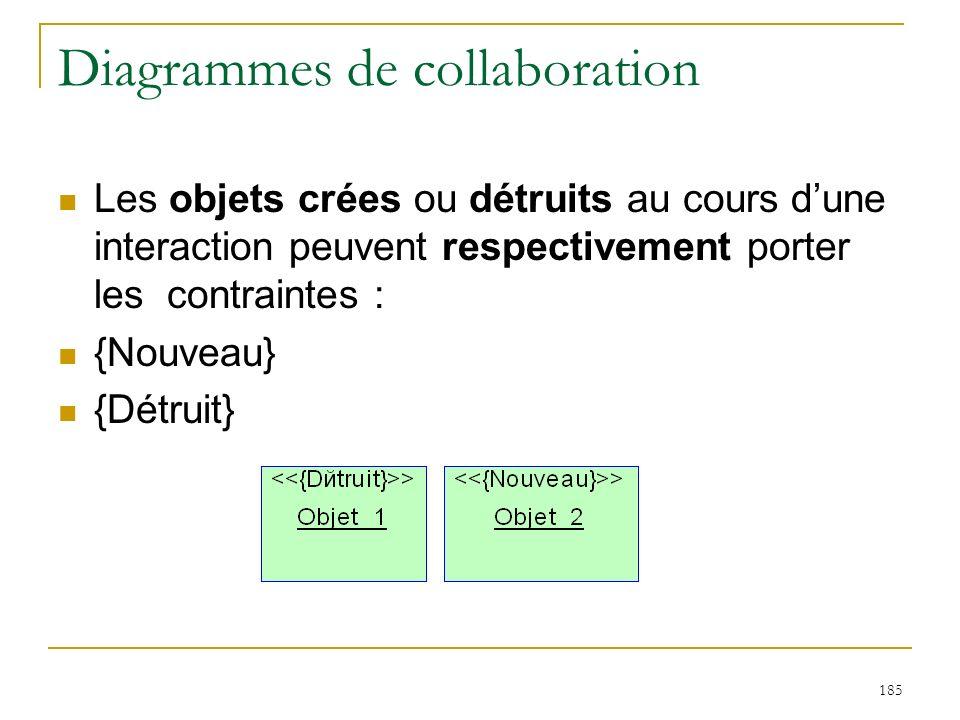 185 Diagrammes de collaboration Les objets crées ou détruits au cours dune interaction peuvent respectivement porter les contraintes : {Nouveau} {Détr
