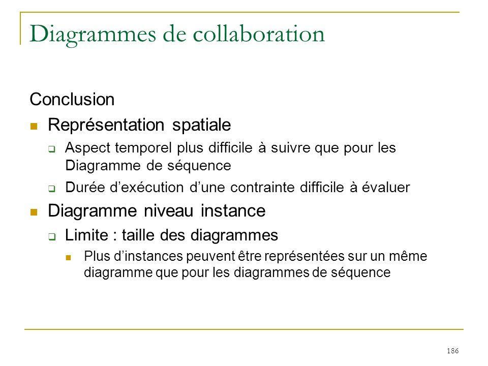 186 Diagrammes de collaboration Conclusion Représentation spatiale Aspect temporel plus difficile à suivre que pour les Diagramme de séquence Durée de