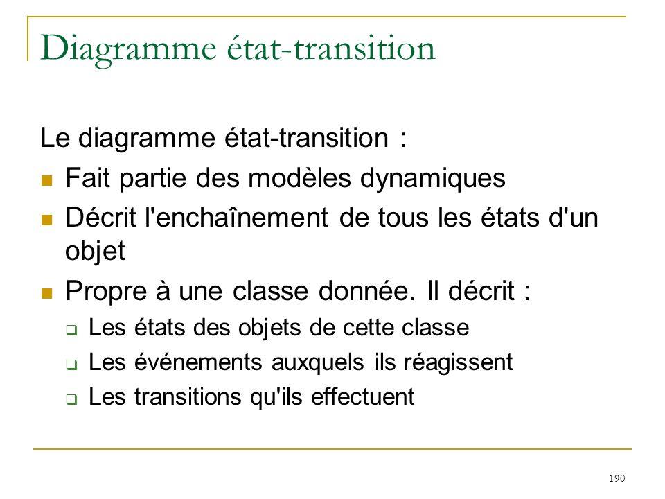 190 Diagramme état-transition Le diagramme état-transition : Fait partie des modèles dynamiques Décrit l'enchaînement de tous les états d'un objet Pro