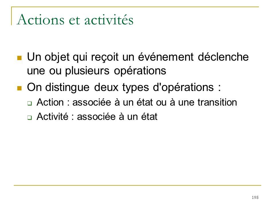 198 Actions et activités Un objet qui reçoit un événement déclenche une ou plusieurs opérations On distingue deux types d'opérations : Action : associ