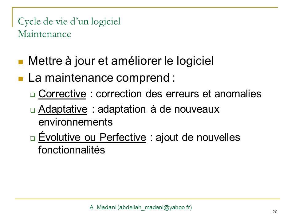 20 Cycle de vie dun logiciel Maintenance A. Madani (abdellah_madani@yahoo.fr) 20 Mettre à jour et améliorer le logiciel La maintenance comprend : Corr