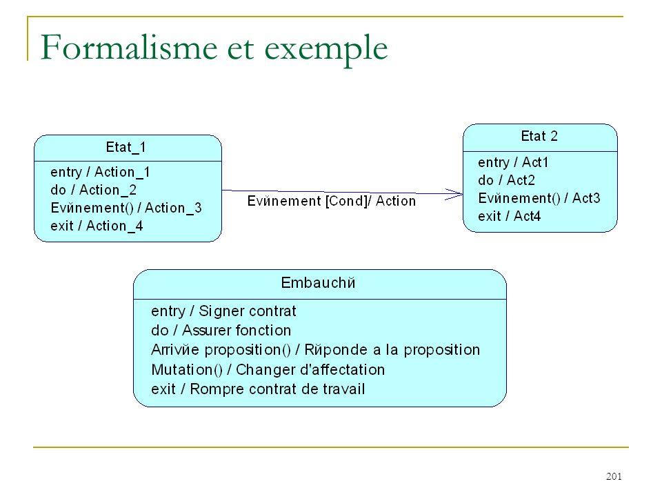 201 Formalisme et exemple