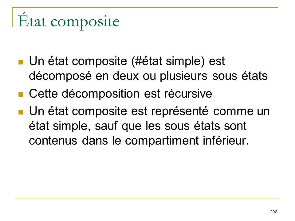 208 État composite Un état composite (#état simple) est décomposé en deux ou plusieurs sous états Cette décomposition est récursive Un état composite