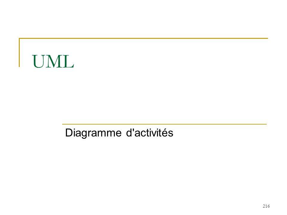 216 UML Diagramme d'activités
