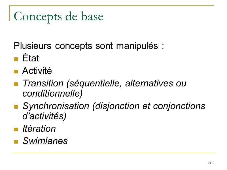 218 Concepts de base Plusieurs concepts sont manipulés : État Activité Transition (séquentielle, alternatives ou conditionnelle) Synchronisation (disj