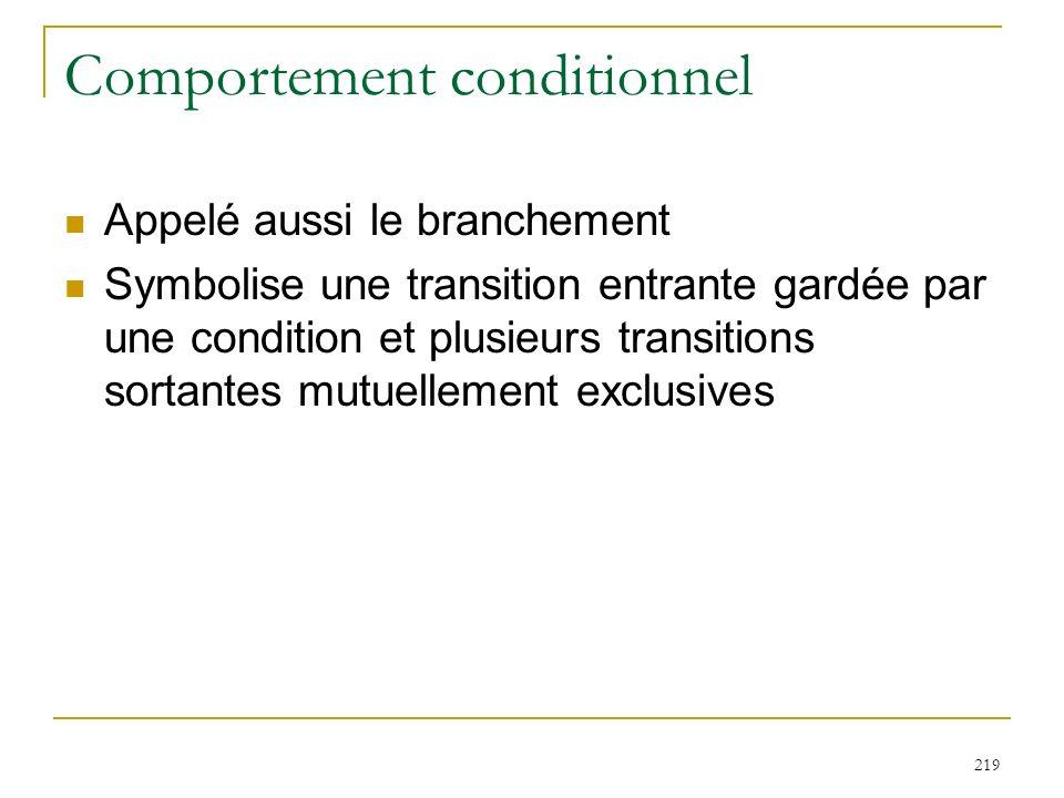 219 Comportement conditionnel Appelé aussi le branchement Symbolise une transition entrante gardée par une condition et plusieurs transitions sortante