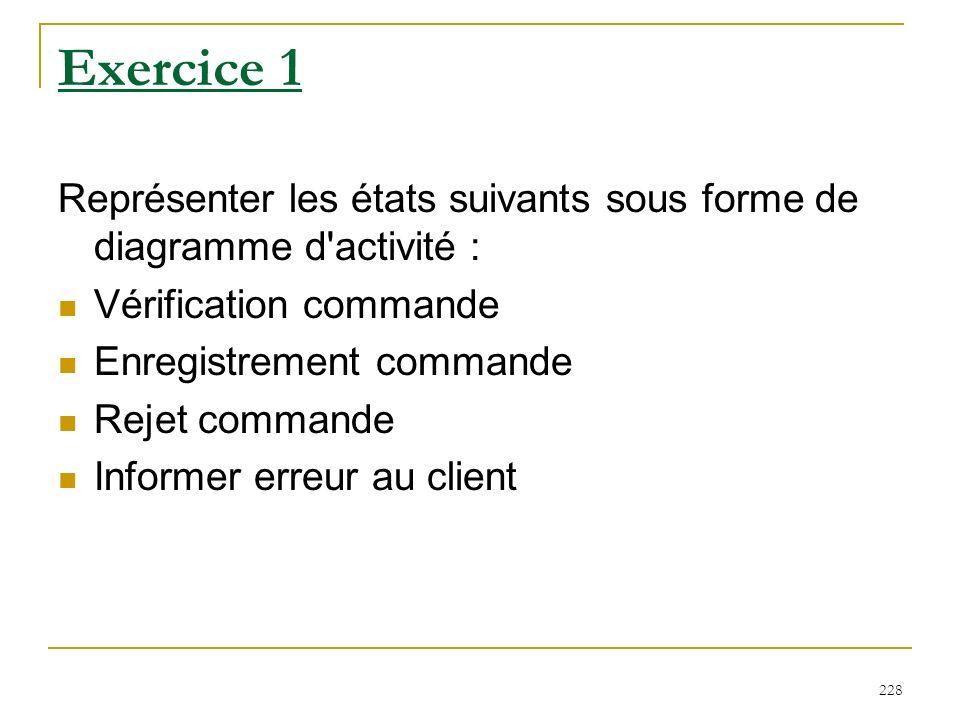 228 Exercice 1 Représenter les états suivants sous forme de diagramme d'activité : Vérification commande Enregistrement commande Rejet commande Inform