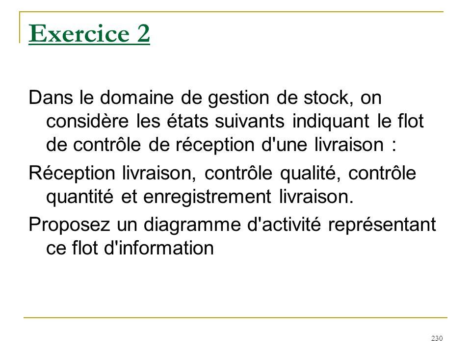 230 Exercice 2 Dans le domaine de gestion de stock, on considère les états suivants indiquant le flot de contrôle de réception d'une livraison : Récep