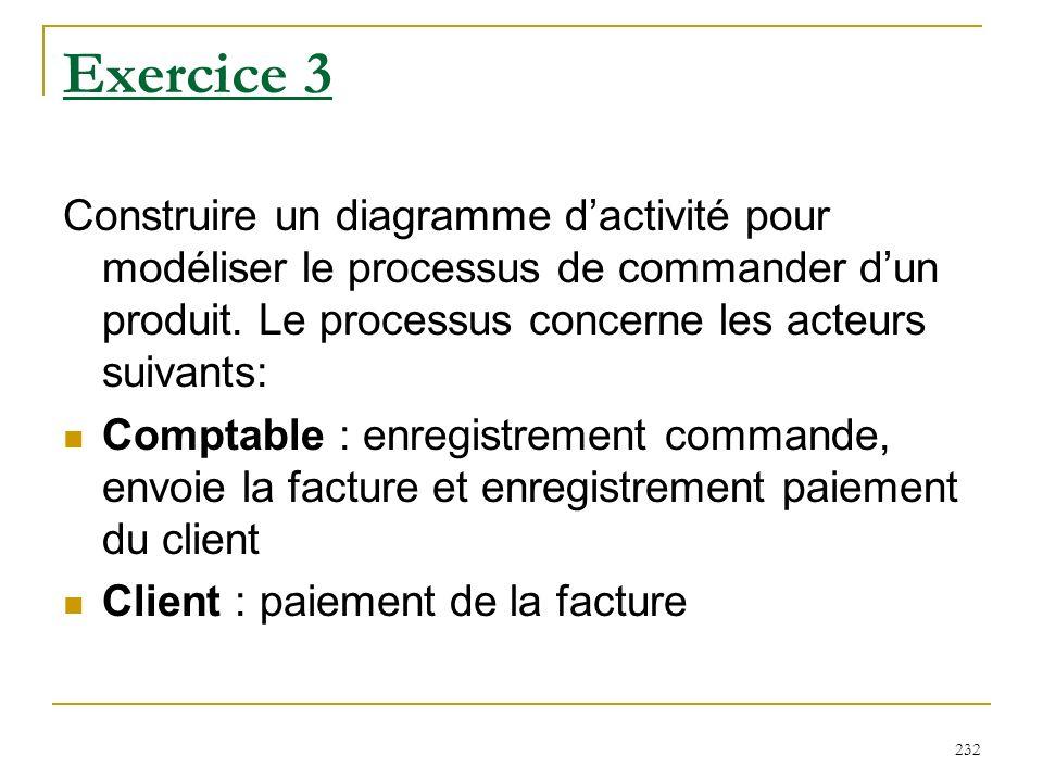 232 Exercice 3 Construire un diagramme dactivité pour modéliser le processus de commander dun produit. Le processus concerne les acteurs suivants: Com
