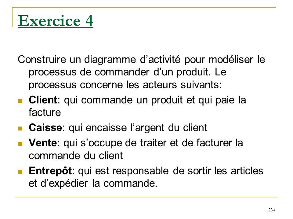 234 Exercice 4 Construire un diagramme dactivité pour modéliser le processus de commander dun produit. Le processus concerne les acteurs suivants: Cli
