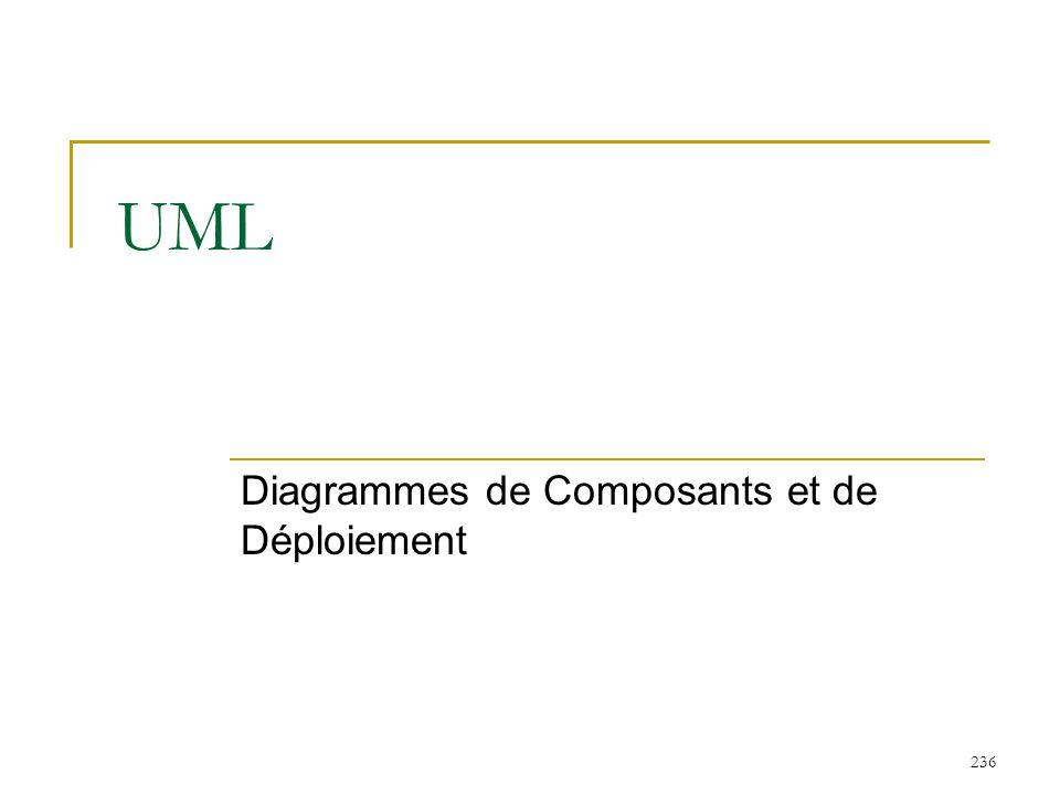 236 UML Diagrammes de Composants et de Déploiement