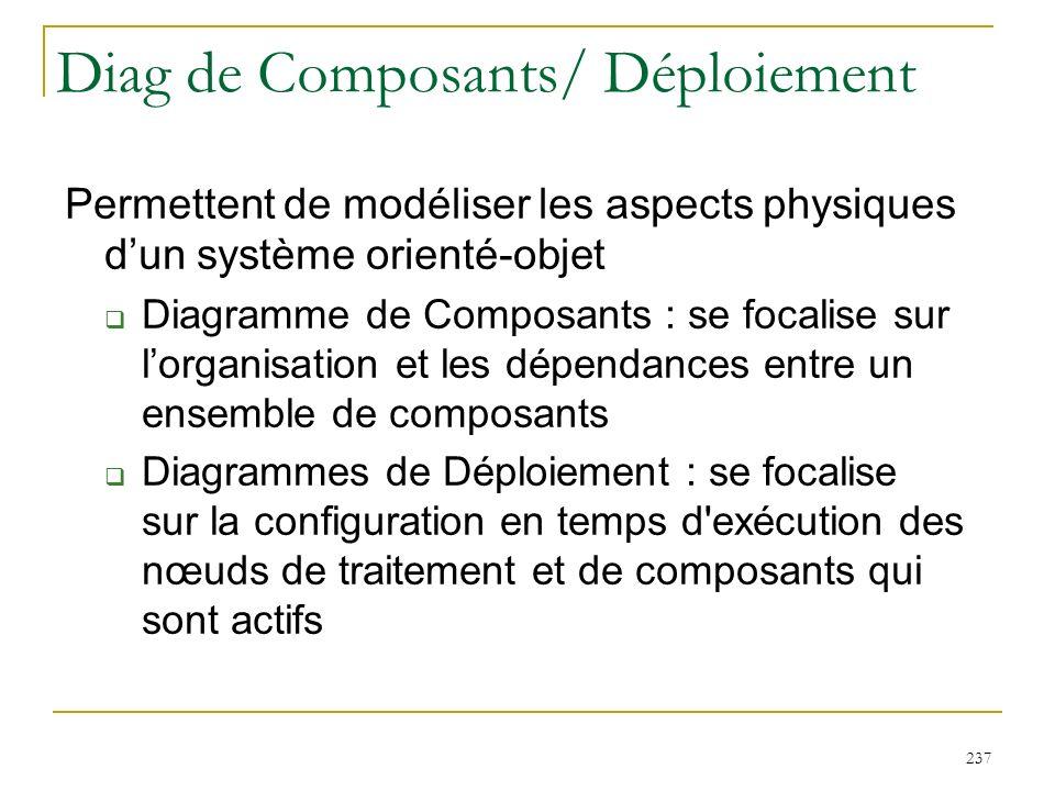 237 Diag de Composants/ Déploiement Permettent de modéliser les aspects physiques dun système orienté-objet Diagramme de Composants : se focalise sur