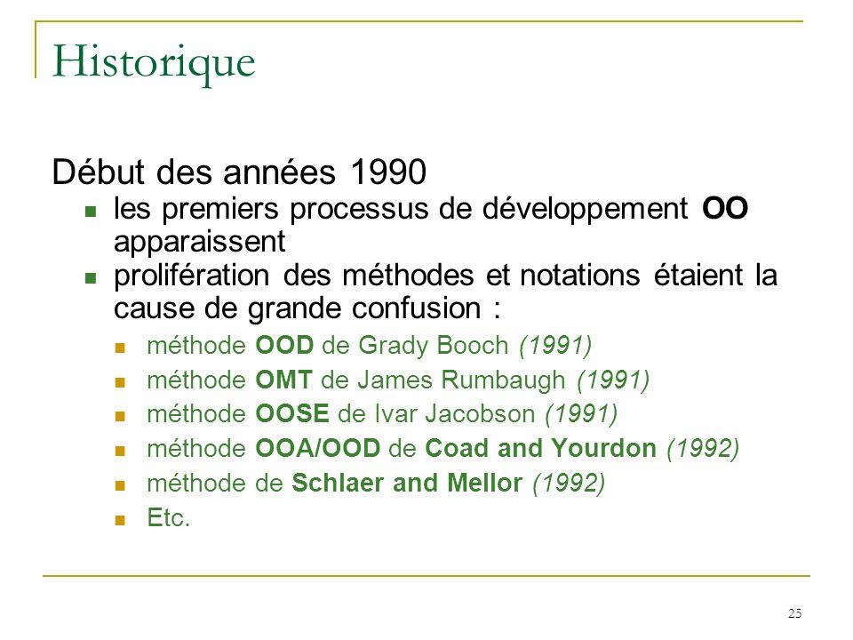 25 Historique Début des années 1990 les premiers processus de développement OO apparaissent prolifération des méthodes et notations étaient la cause d