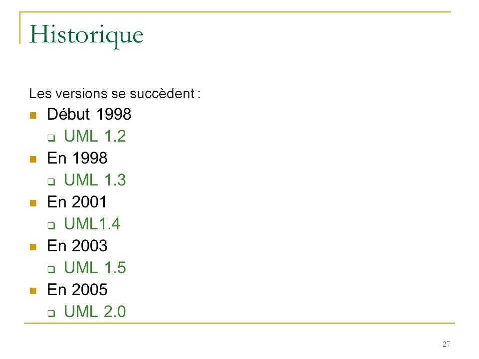 27 Historique Les versions se succèdent : Début 1998 UML 1.2 En 1998 UML 1.3 En 2001 UML1.4 En 2003 UML 1.5 En 2005 UML 2.0
