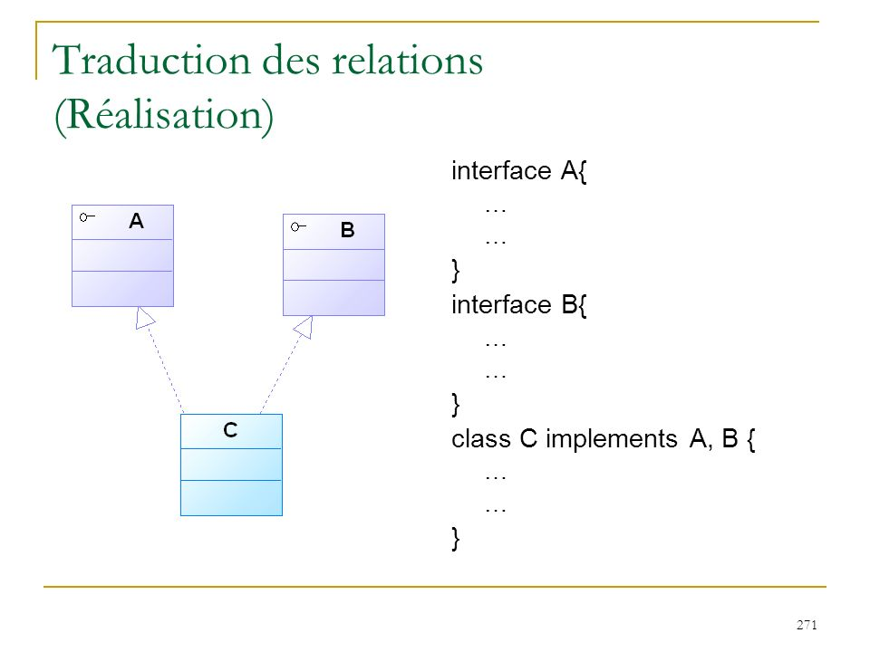271 Traduction des relations (Réalisation) interface A{ … } interface B{ … } class C implements A, B { … }