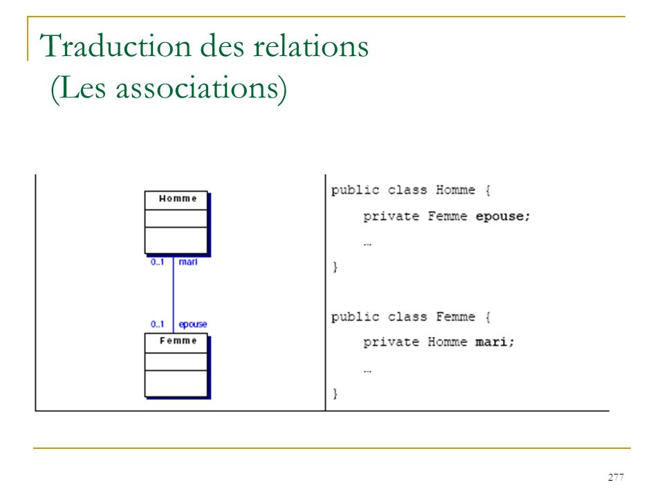 277 Traduction des relations (Les associations)