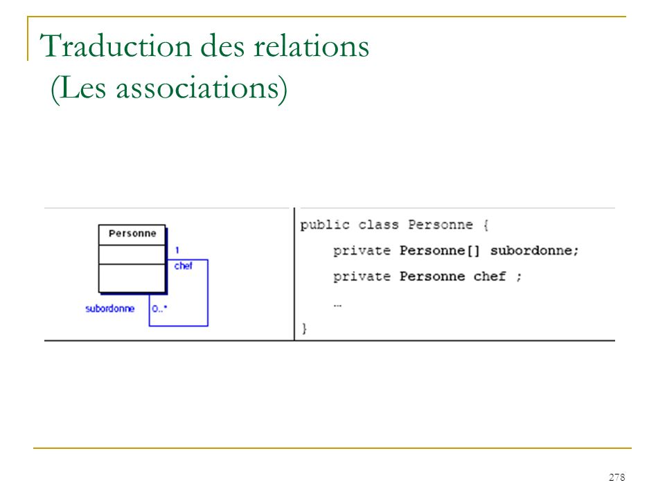 278 Traduction des relations (Les associations)