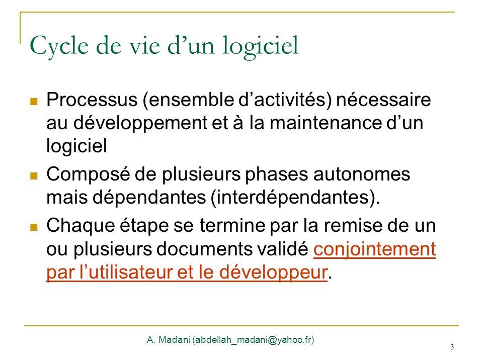 3 Cycle de vie dun logiciel A. Madani (abdellah_madani@yahoo.fr) 3 Processus (ensemble dactivités) nécessaire au développement et à la maintenance dun