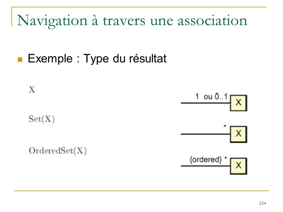 334 Navigation à travers une association Exemple : Type du résultat