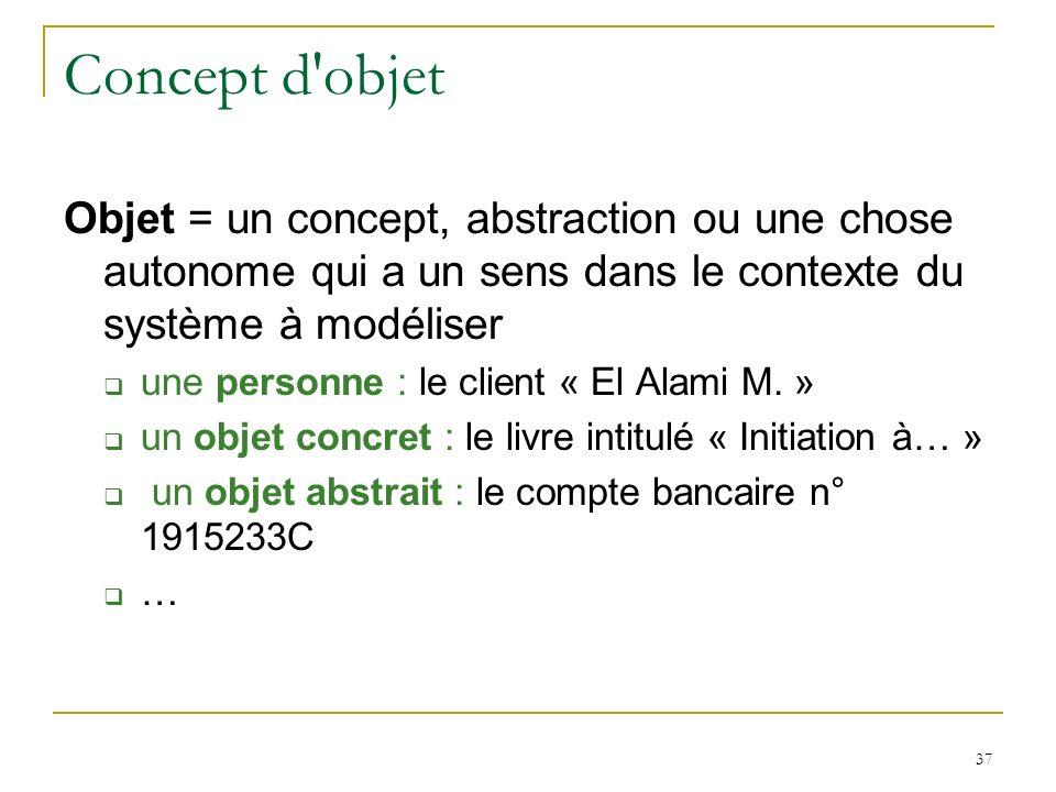 37 Concept d'objet Objet = un concept, abstraction ou une chose autonome qui a un sens dans le contexte du système à modéliser une personne : le clien