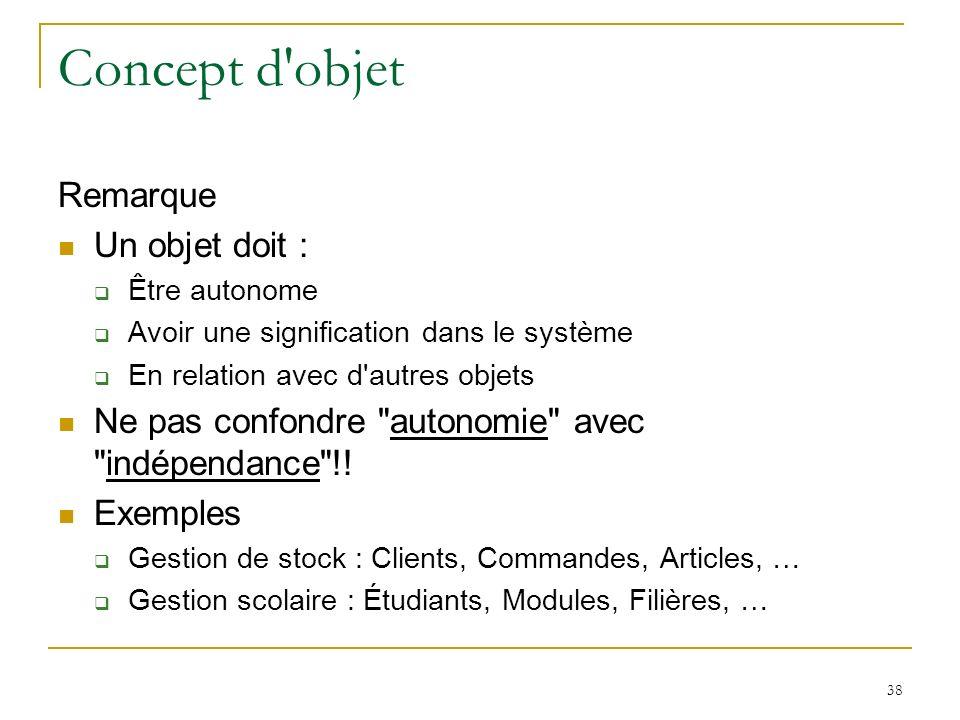 38 Concept d'objet Remarque Un objet doit : Être autonome Avoir une signification dans le système En relation avec d'autres objets Ne pas confondre