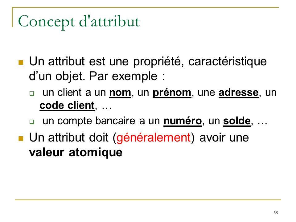 39 Concept d'attribut Un attribut est une propriété, caractéristique dun objet. Par exemple : un client a un nom, un prénom, une adresse, un code clie