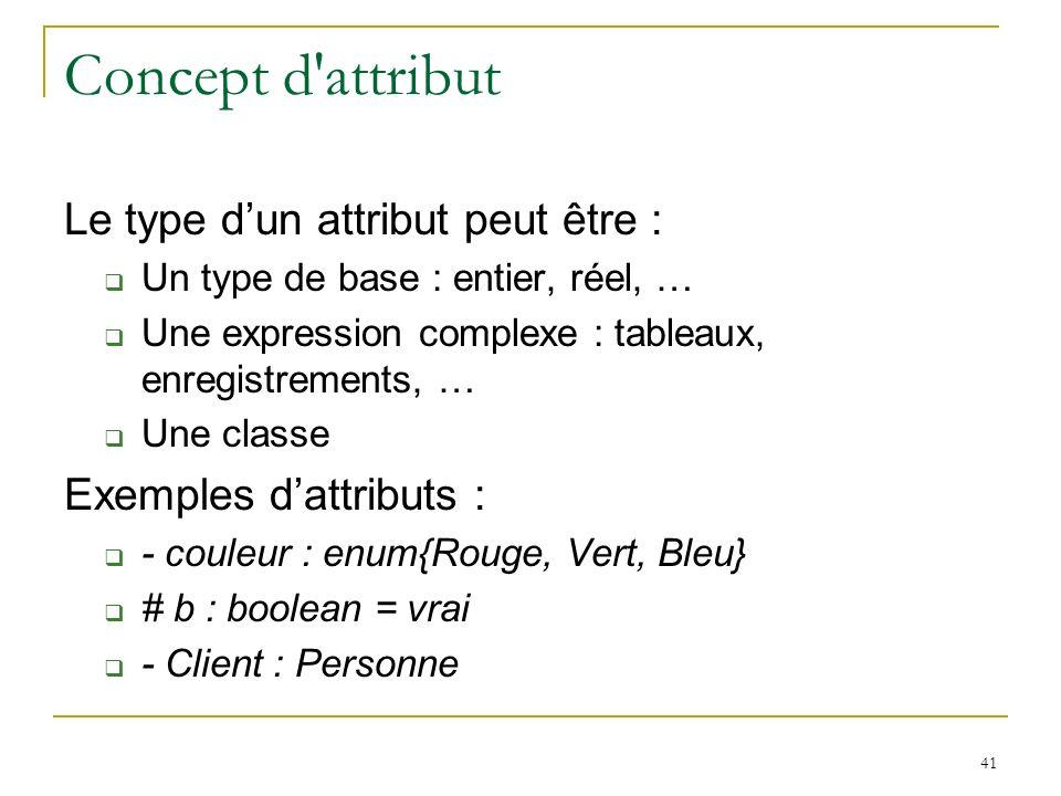 41 Concept d'attribut Le type dun attribut peut être : Un type de base : entier, réel, … Une expression complexe : tableaux, enregistrements, … Une cl