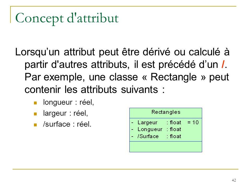 42 Concept d'attribut Lorsquun attribut peut être dérivé ou calculé à partir d'autres attributs, il est précédé dun /. Par exemple, une classe « Recta