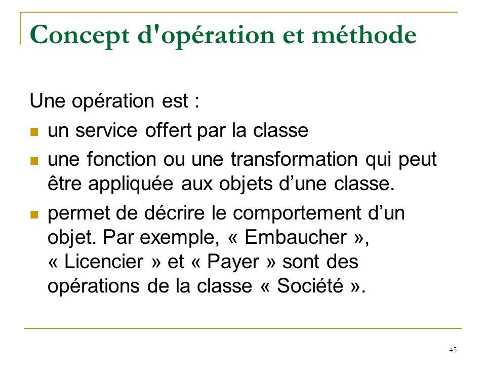 45 Concept d'opération et méthode Une opération est : un service offert par la classe une fonction ou une transformation qui peut être appliquée aux o