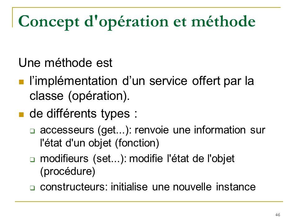 46 Concept d'opération et méthode Une méthode est limplémentation dun service offert par la classe (opération). de différents types : accesseurs (get.