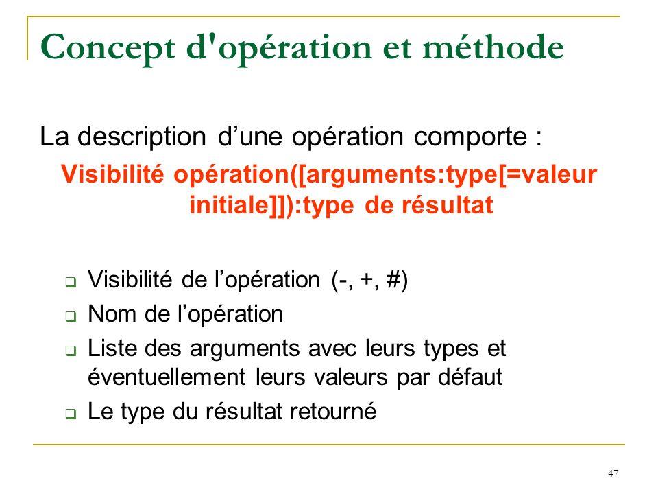 47 Concept d'opération et méthode La description dune opération comporte : Visibilité opération([arguments:type[=valeur initiale]]):type de résultat V