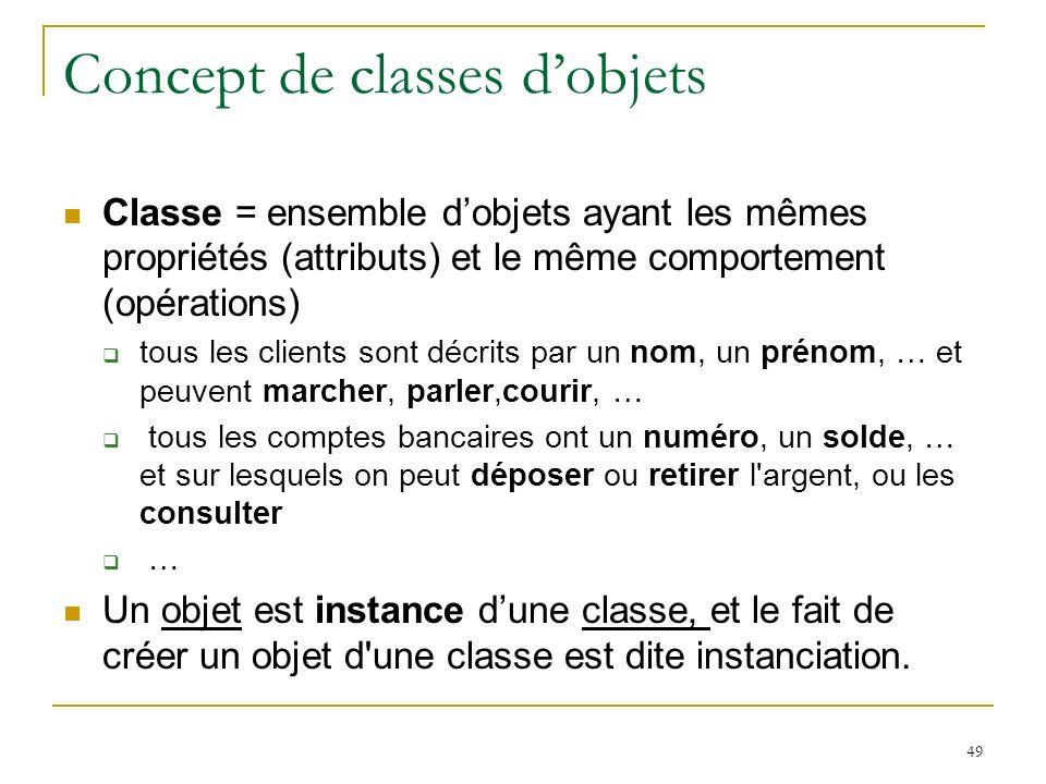 49 Concept de classes dobjets Classe = ensemble dobjets ayant les mêmes propriétés (attributs) et le même comportement (opérations) tous les clients s
