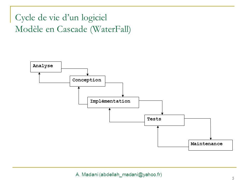 6 Cycle de vie dun logiciel Analyse Elle a pour but de dégager le problème à étudier.