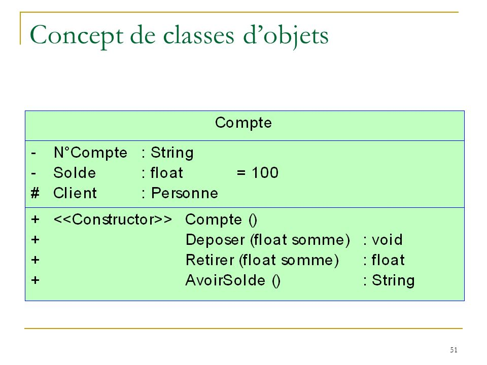 51 Concept de classes dobjets