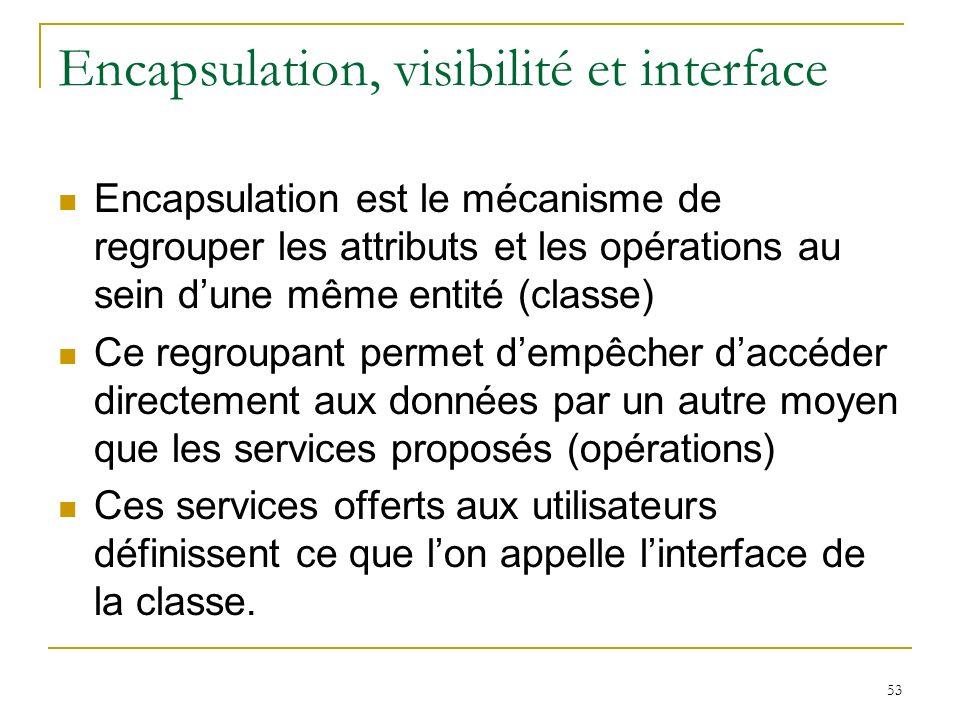 53 Encapsulation, visibilité et interface Encapsulation est le mécanisme de regrouper les attributs et les opérations au sein dune même entité (classe