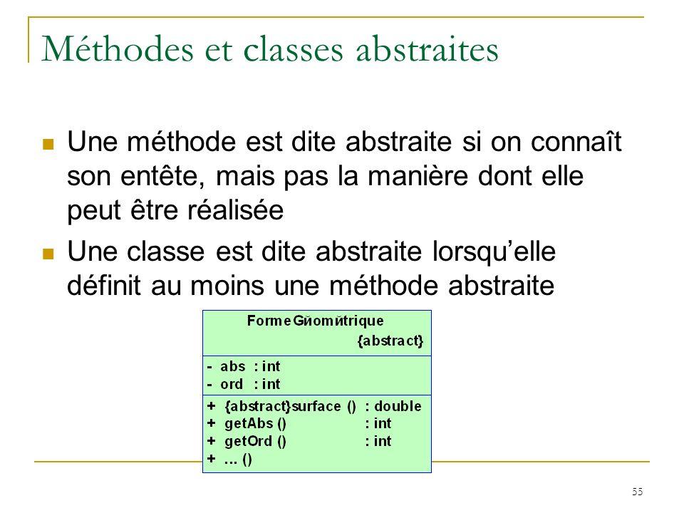 55 Méthodes et classes abstraites Une méthode est dite abstraite si on connaît son entête, mais pas la manière dont elle peut être réalisée Une classe