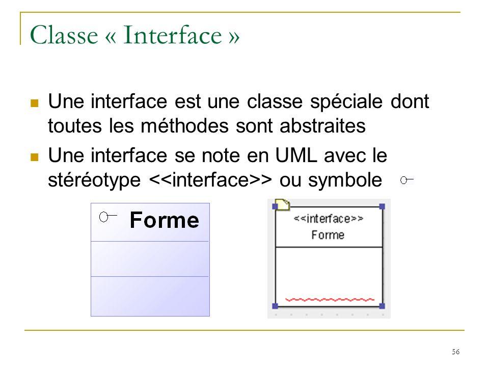 56 Classe « Interface » Une interface est une classe spéciale dont toutes les méthodes sont abstraites Une interface se note en UML avec le stéréotype