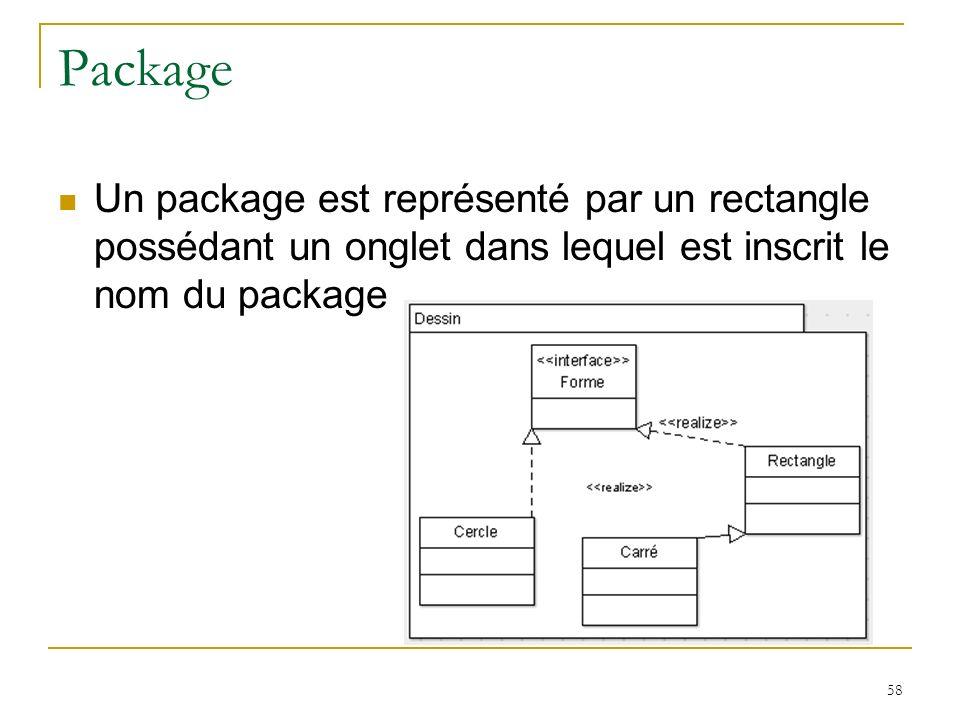 58 Package Un package est représenté par un rectangle possédant un onglet dans lequel est inscrit le nom du package