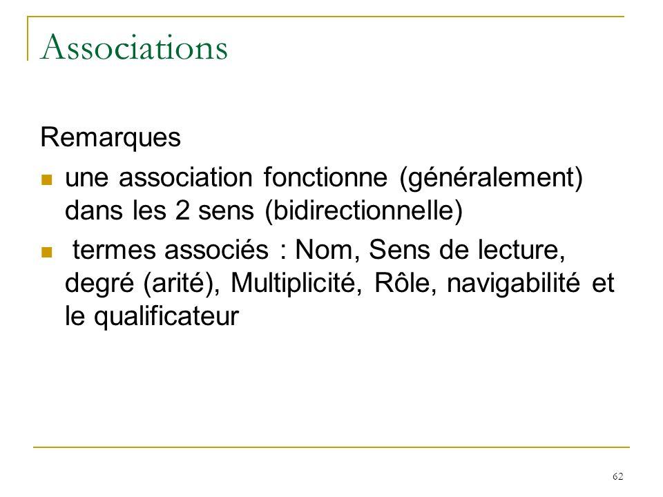 62 Associations Remarques une association fonctionne (généralement) dans les 2 sens (bidirectionnelle) termes associés : Nom, Sens de lecture, degré (