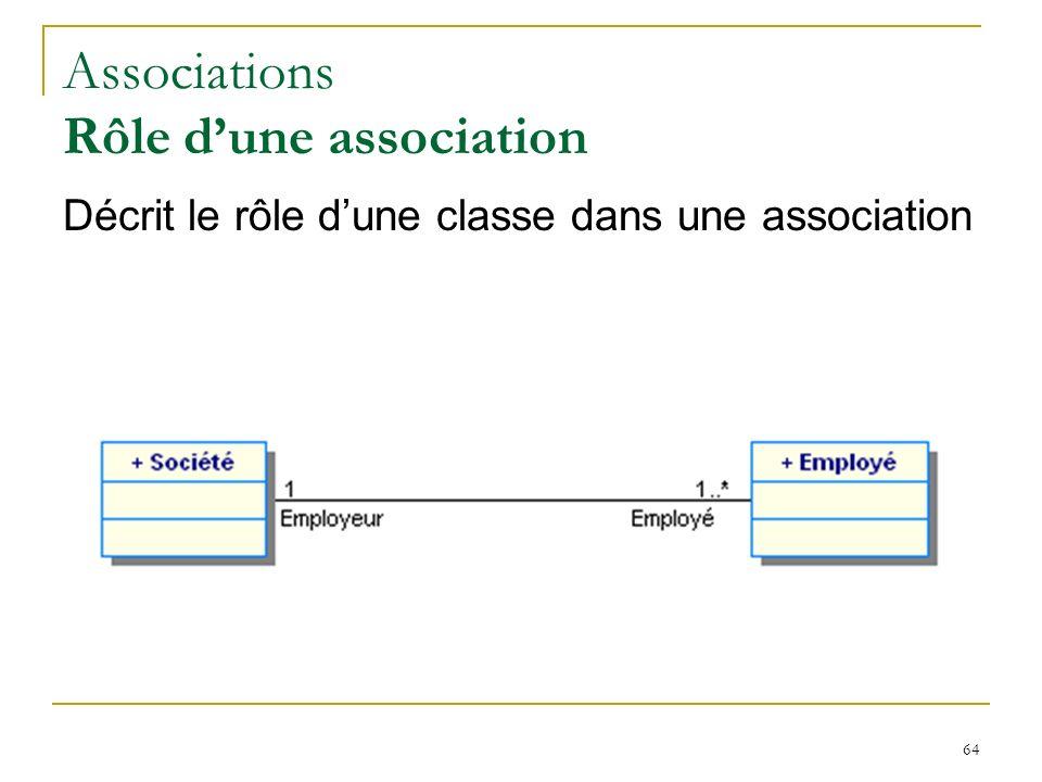 64 Associations Rôle dune association Décrit le rôle dune classe dans une association