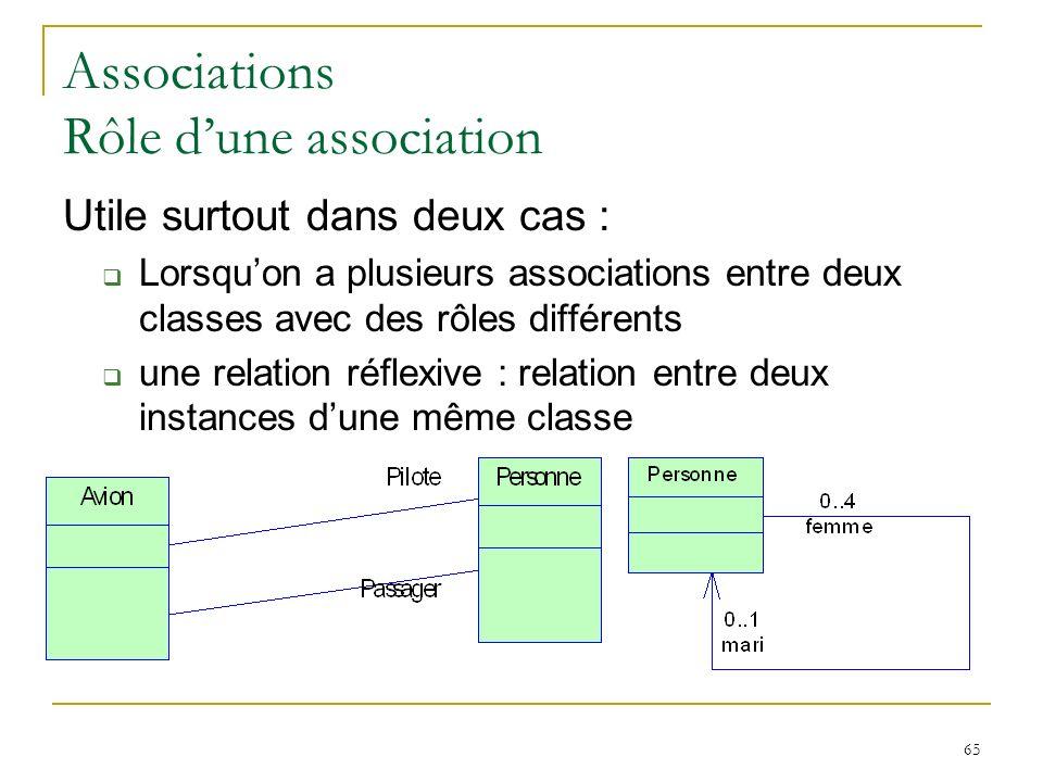 65 Associations Rôle dune association Utile surtout dans deux cas : Lorsquon a plusieurs associations entre deux classes avec des rôles différents une