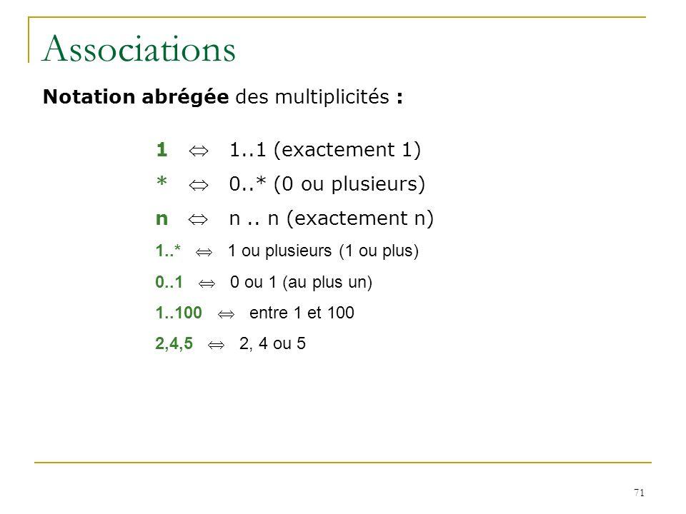 71 Associations Notation abrégée des multiplicités : 1 1..1 (exactement 1) * 0..* (0 ou plusieurs) n n.. n (exactement n) 1..* 1 ou plusieurs (1 ou pl