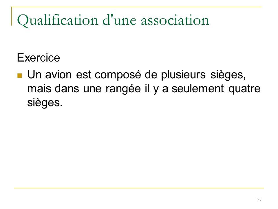 77 Qualification d'une association Exercice Un avion est composé de plusieurs sièges, mais dans une rangée il y a seulement quatre sièges.