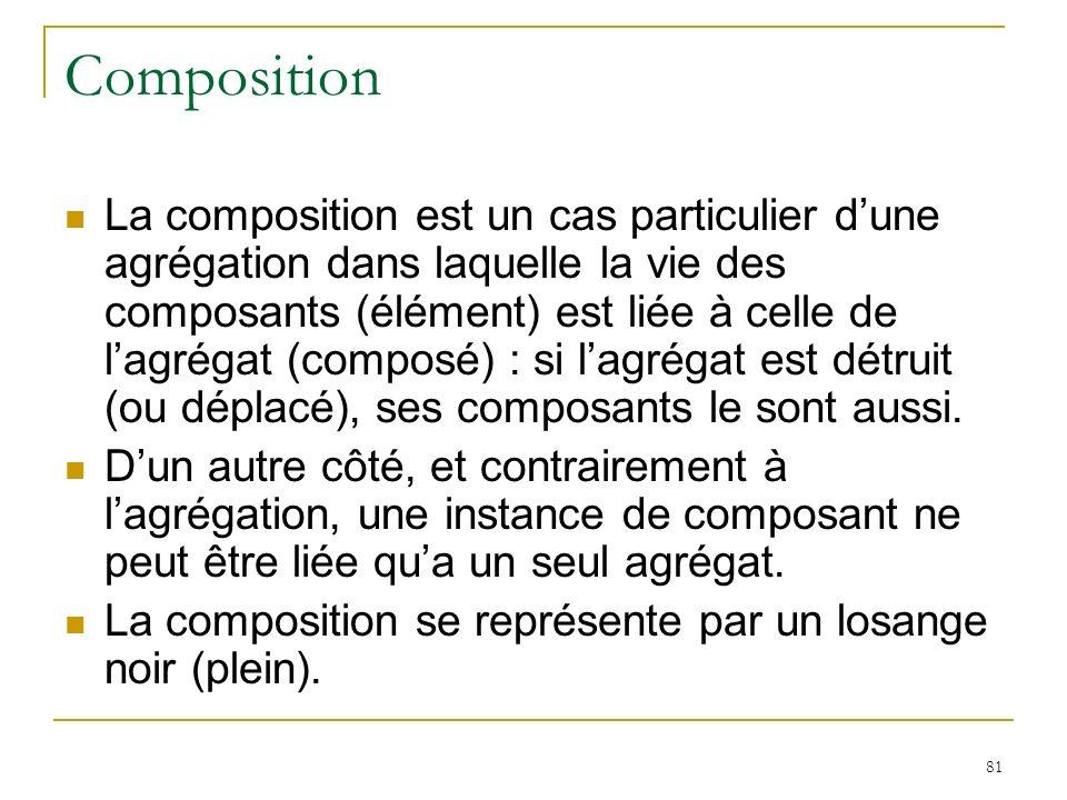 81 Composition La composition est un cas particulier dune agrégation dans laquelle la vie des composants (élément) est liée à celle de lagrégat (compo