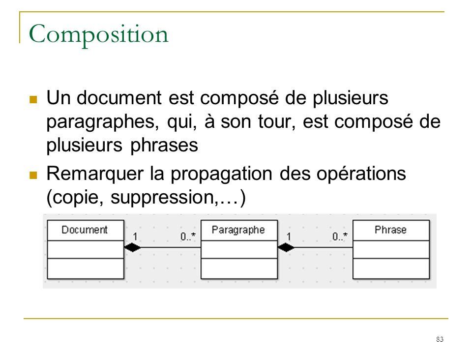 83 Composition Un document est composé de plusieurs paragraphes, qui, à son tour, est composé de plusieurs phrases Remarquer la propagation des opérat